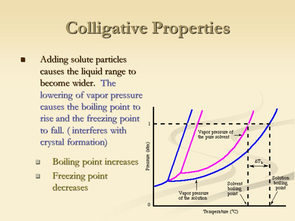 Colligative Properties Adding solute particles causes the liquid range to become wider.