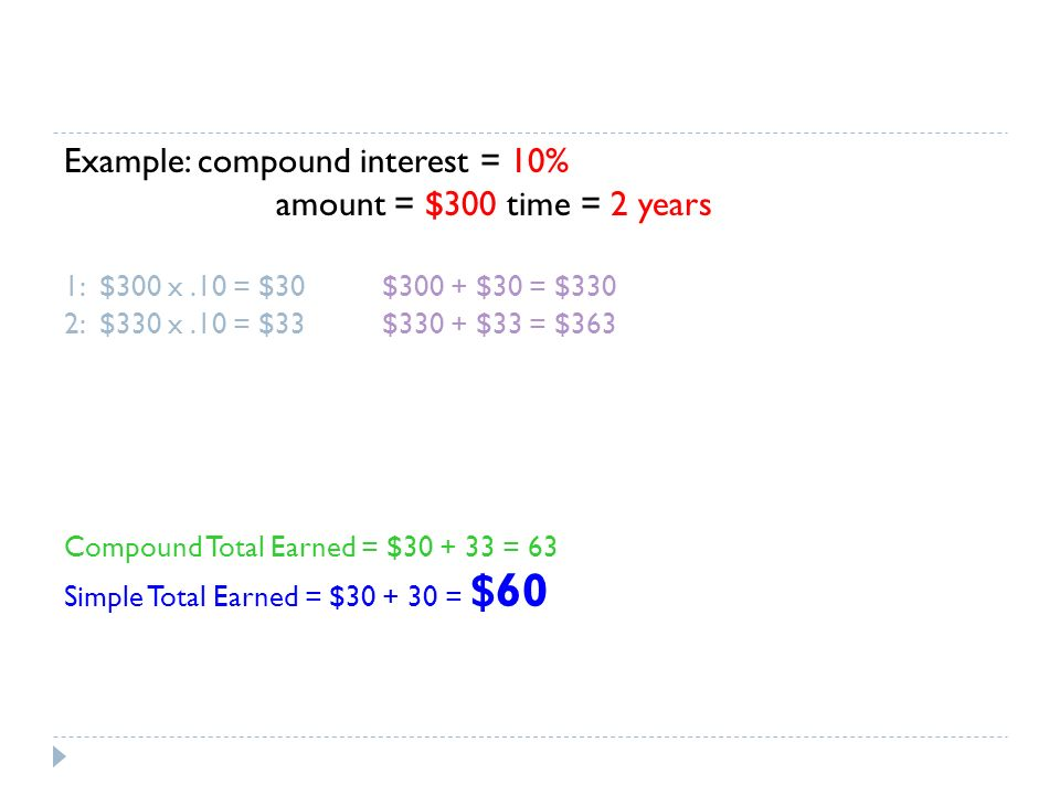 Example: compound interest = 10% amount = $300 time = 2 years 1: $300 x.10 = $30$300 + $30 = $330 2: $330 x.10 = $33$330 + $33 = $363 Compound Total Earned = $ = 63 Simple Total Earned = $ = $60