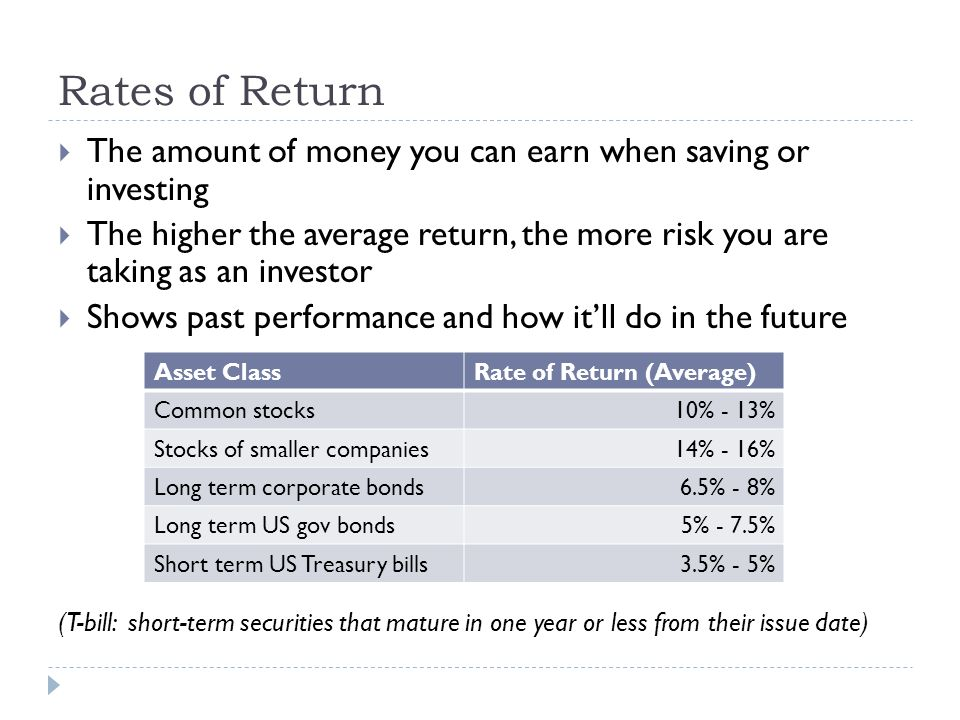 Rates of Return  The amount of money you can earn when saving or investing  The higher the average return, the more risk you are taking as an investor  Shows past performance and how it'll do in the future (T-bill: short-term securities that mature in one year or less from their issue date) Asset ClassRate of Return (Average) Common stocks10% - 13% Stocks of smaller companies14% - 16% Long term corporate bonds6.5% - 8% Long term US gov bonds5% - 7.5% Short term US Treasury bills3.5% - 5%