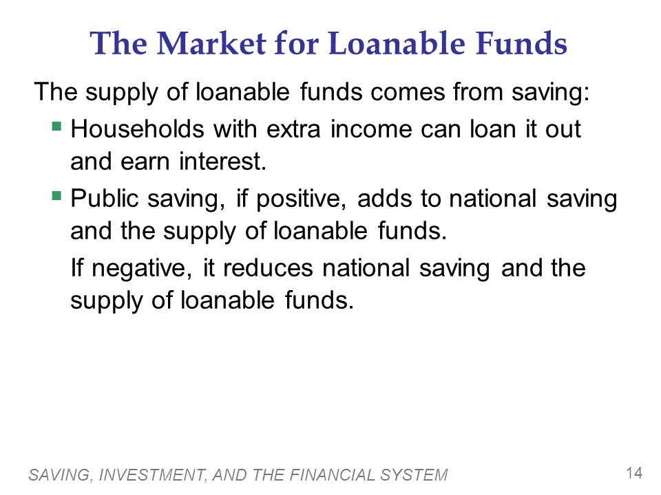 SAVING, INVESTMENT, AND THE FINANCIAL SYSTEM 14 The Market for Loanable Funds The supply of loanable funds comes from saving:  Households with extra income can loan it out and earn interest.