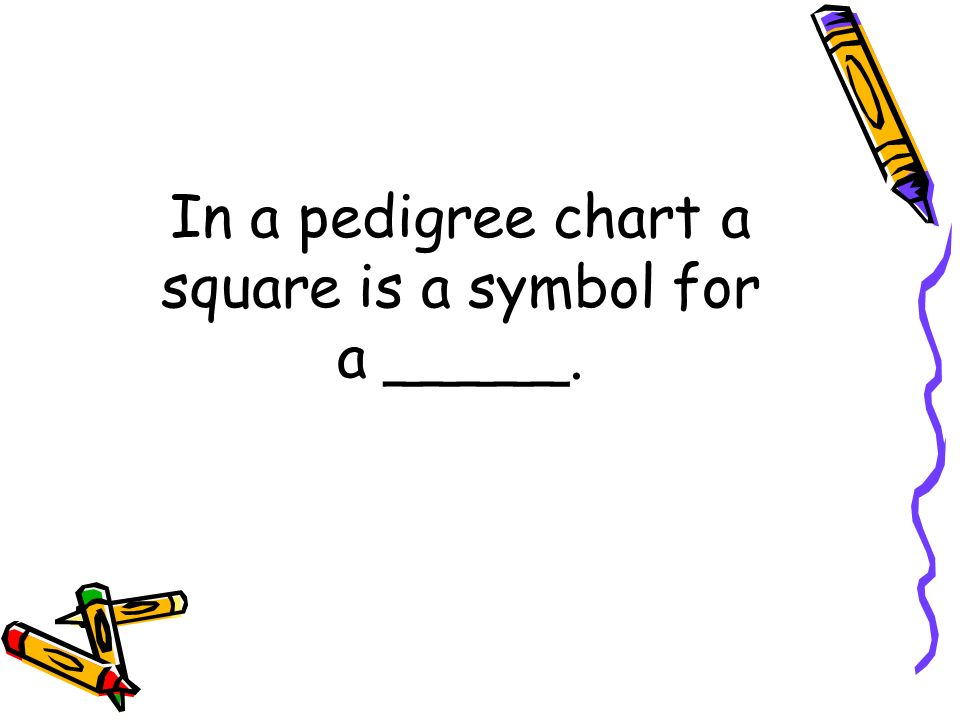 In a pedigree chart a square is a symbol for a _____.