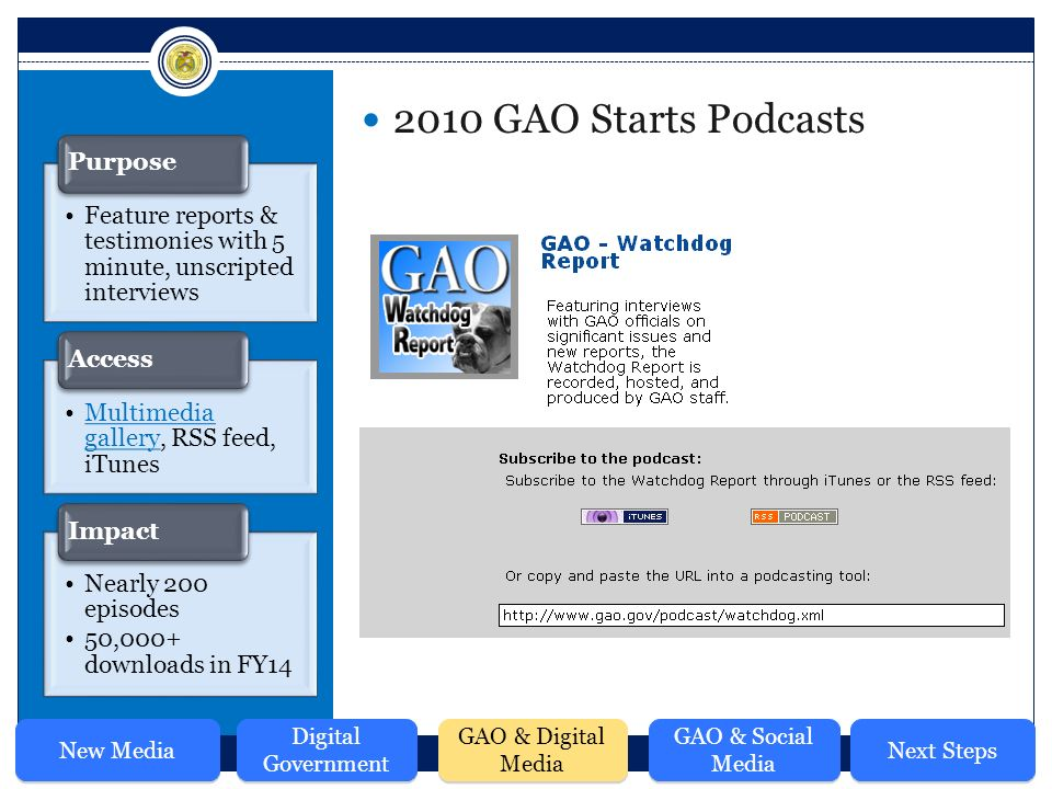 2010 GAO Starts Podcasts Feature reports & testimonies with 5 minute, unscripted interviews Purpose Multimedia gallery, RSS feed, iTunesMultimedia gallery Access Nearly 200 episodes 50,000+ downloads in FY14 Impact New Media Digital Government GAO & Digital Media GAO & Social Media Next Steps