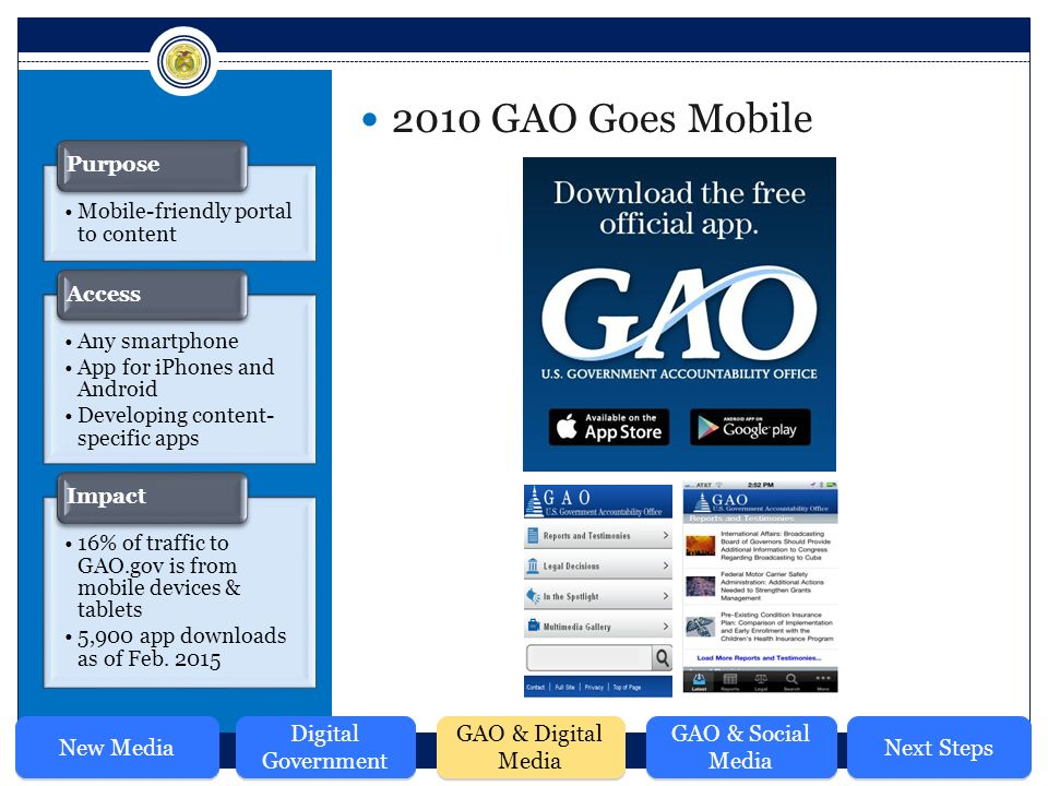 2010 GAO Goes Mobile Mobile-friendly portal to content Purpose Any smartphone App for iPhones and Android Developing content- specific apps Access 16% of traffic to GAO.gov is from mobile devices & tablets 5,900 app downloads as of Feb.