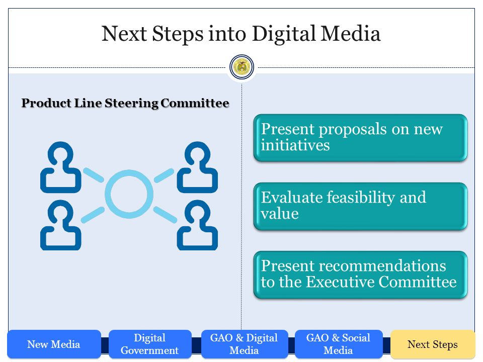 Present proposals on new initiatives Evaluate feasibility and value Present recommendations to the Executive Committee Next Steps into Digital Media Product Line Steering Committee New Media Digital Government GAO & Digital Media GAO & Social Media Next Steps
