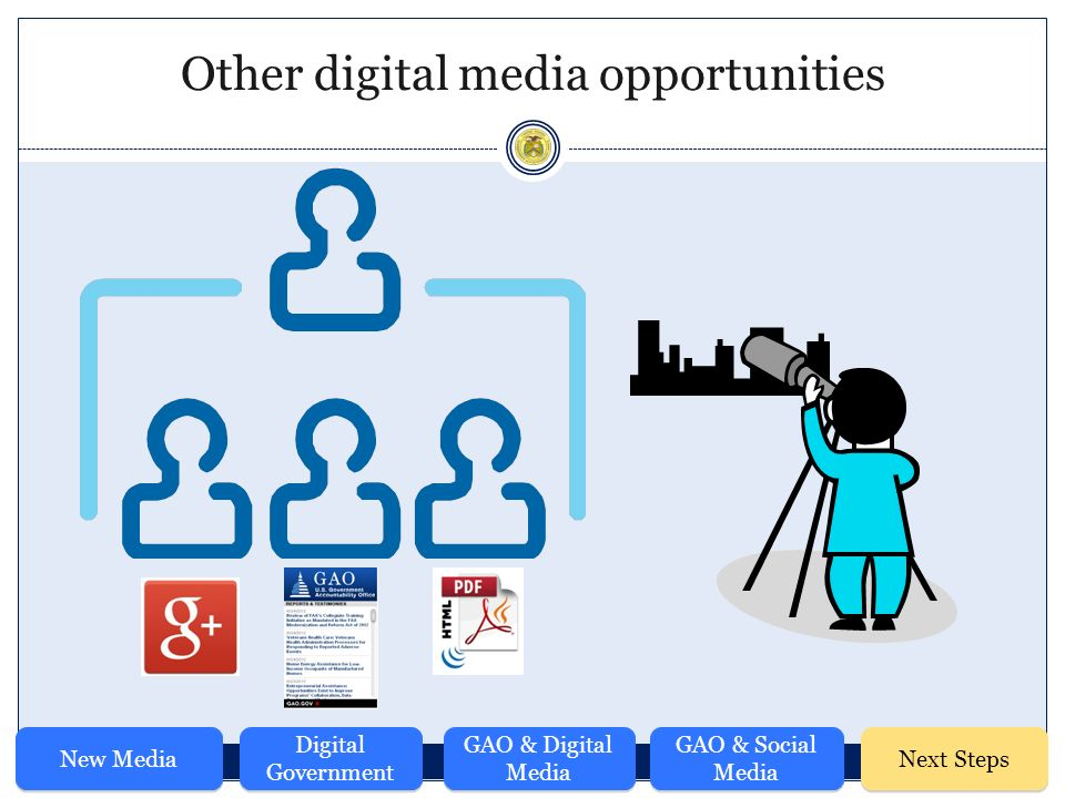 Other digital media opportunities New Media Digital Government GAO & Digital Media GAO & Social Media Next Steps