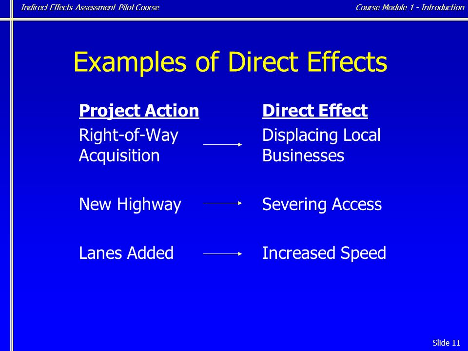 Indirect Effects Assessment Pilot Course Slide 11 Examples of Direct Effects Project Action Right-of-Way Acquisition New Highway Lanes Added Direct Effect Displacing Local Businesses Severing Access Increased Speed Course Module 1 - Introduction