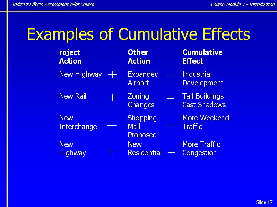 Indirect Effects Assessment Pilot Course Slide 17 Examples of Cumulative Effects Course Module 1 - Introduction