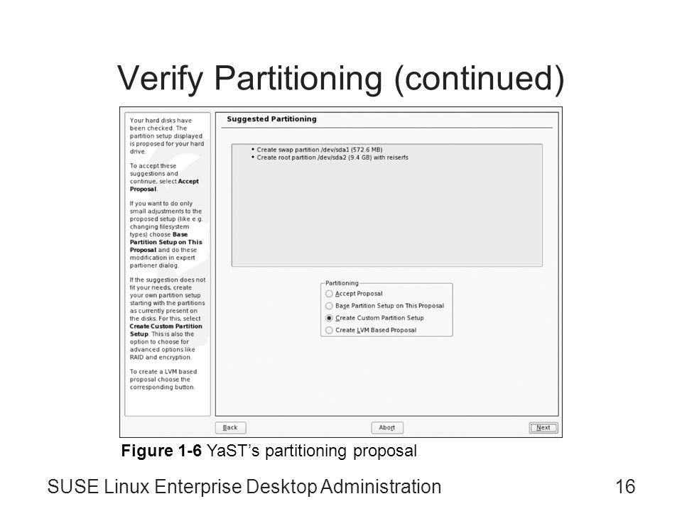 SUSE Linux Enterprise Desktop Administration Chapter 1