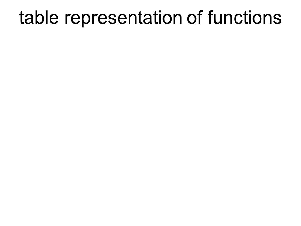 table representation of functions