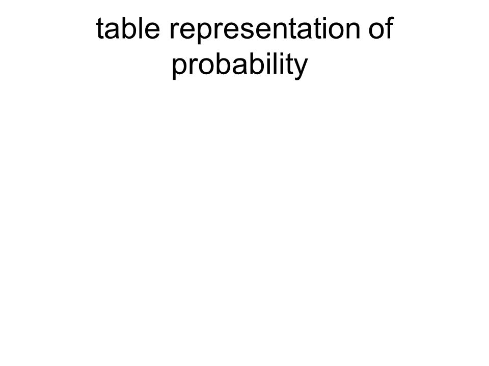 table representation of probability