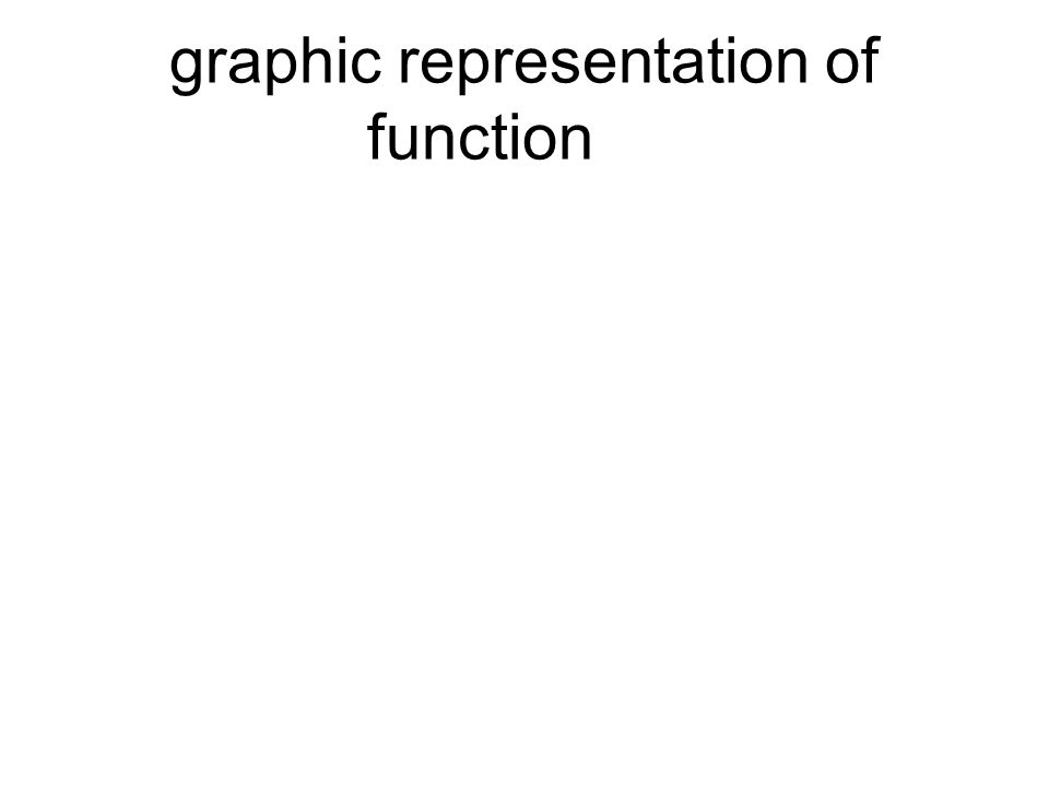 graphic representation of function