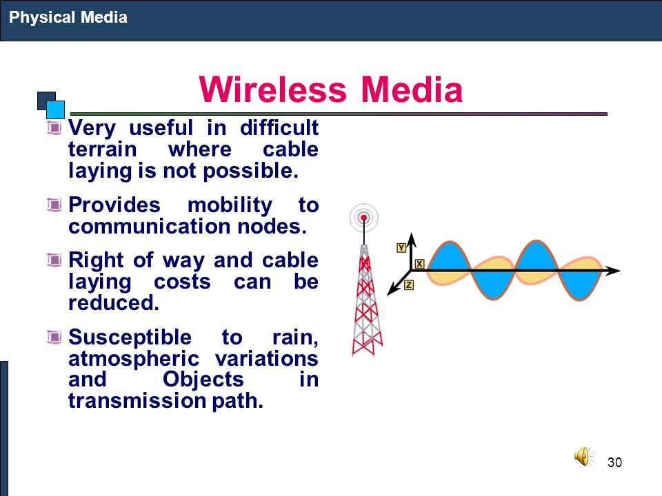 30 Wireless Media Very useful in difficult terrain where cable laying is not possible.