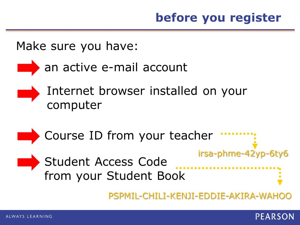 before you register Make sure you have: an active  account Internet browser installed on your computer Student Access Code from your Student Book PSPMIL-CHILI-KENJI-EDDIE-AKIRA-WAHOO Course ID from your teacher irsa-phme-42yp-6ty6