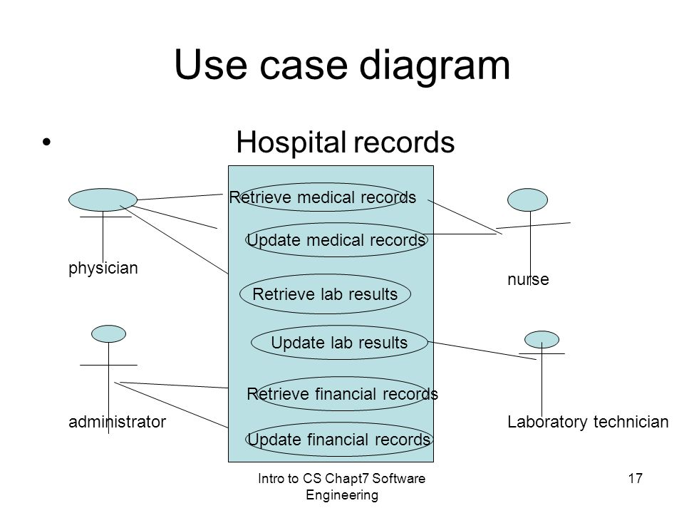 Hospital Lab Values Diagram Electrical Wiring Diagrams