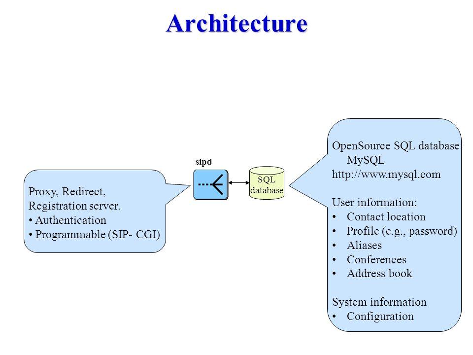 Architecture Proxy, Redirect, Registration server