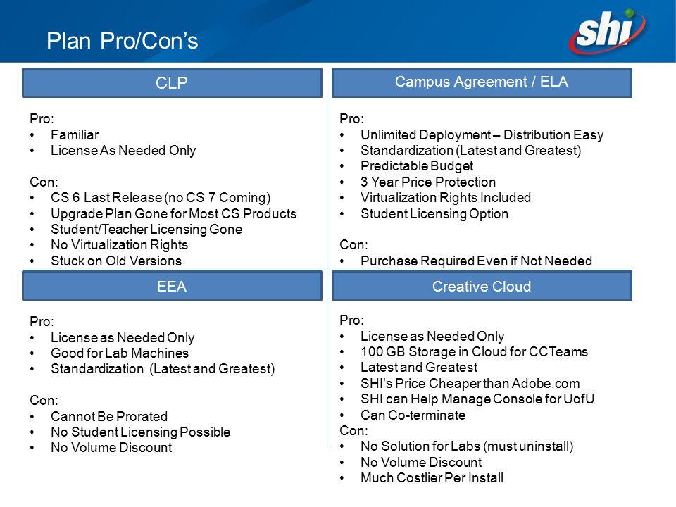 Adobe Licensing Plan Options University Of Utah Dan Pressley Account