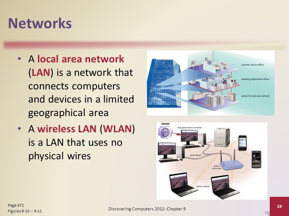 Networks A local area network (LAN) is a network that connects computers and devices in a limited geographical area A wireless LAN (WLAN) is a LAN that uses no physical wires Discovering Computers 2012: Chapter 9 19 Page 472 Figures 9-10 – 9-11