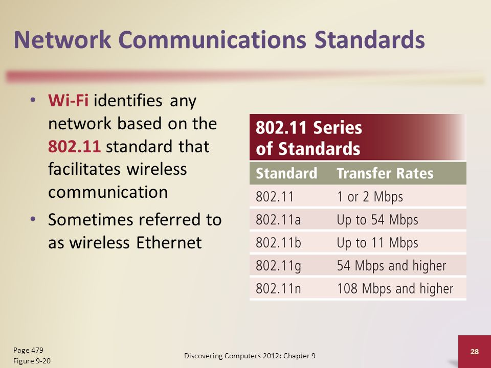 Network Communications Standards Wi-Fi identifies any network based on the standard that facilitates wireless communication Sometimes referred to as wireless Ethernet Discovering Computers 2012: Chapter 9 28 Page 479 Figure 9-20