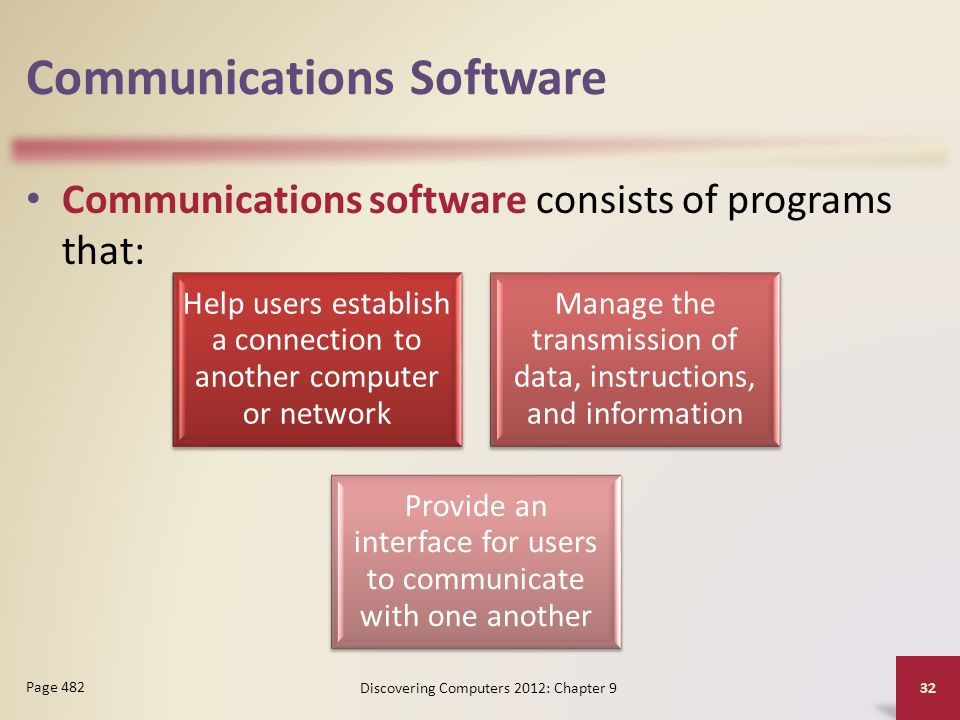 Communications Software Communications software consists of programs that: Discovering Computers 2012: Chapter 9 32 Page 482 Help users establish a connection to another computer or network Manage the transmission of data, instructions, and information Provide an interface for users to communicate with one another