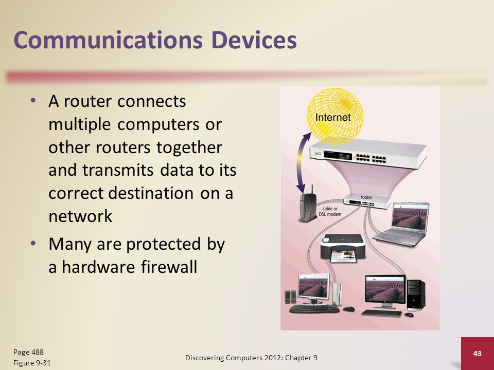 Communications Devices A router connects multiple computers or other routers together and transmits data to its correct destination on a network Many are protected by a hardware firewall Discovering Computers 2012: Chapter 9 43 Page 488 Figure 9-31
