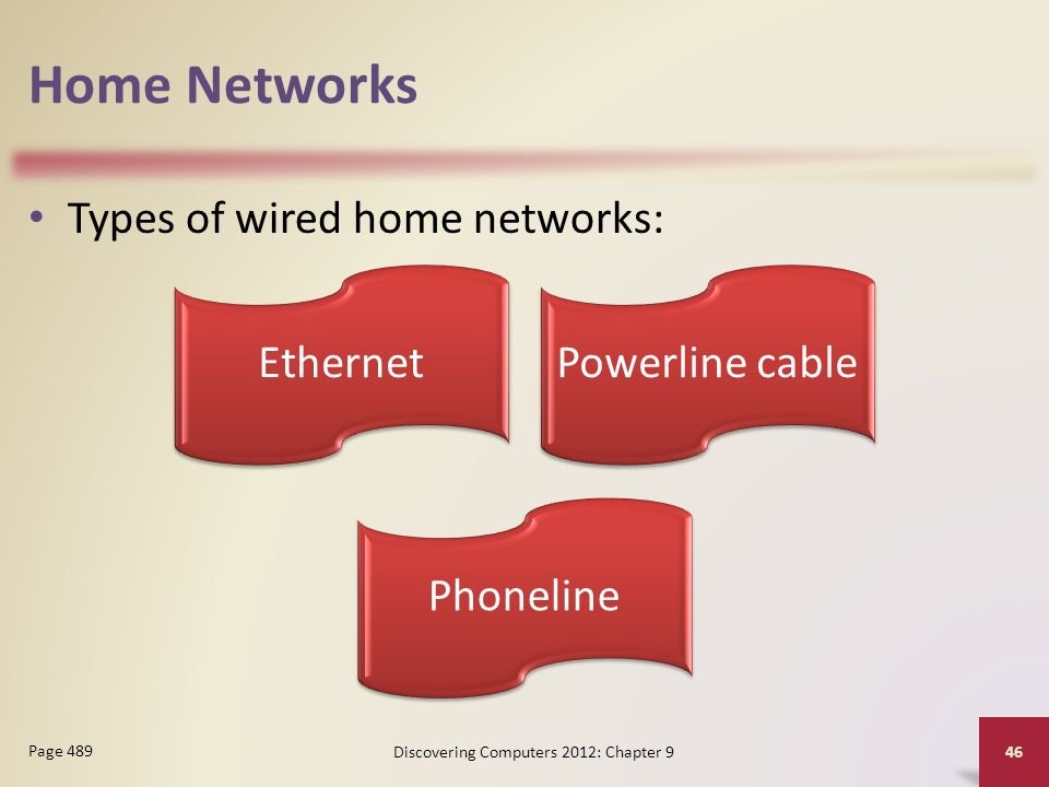 Home Networks Types of wired home networks: Discovering Computers 2012: Chapter 9 46 Page 489 EthernetPowerline cablePhoneline