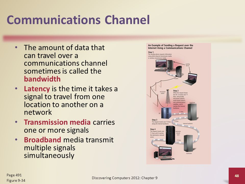 Communications Channel The amount of data that can travel over a communications channel sometimes is called the bandwidth Latency is the time it takes a signal to travel from one location to another on a network Transmission media carries one or more signals Broadband media transmit multiple signals simultaneously Discovering Computers 2012: Chapter 9 48 Page 491 Figure 9-34