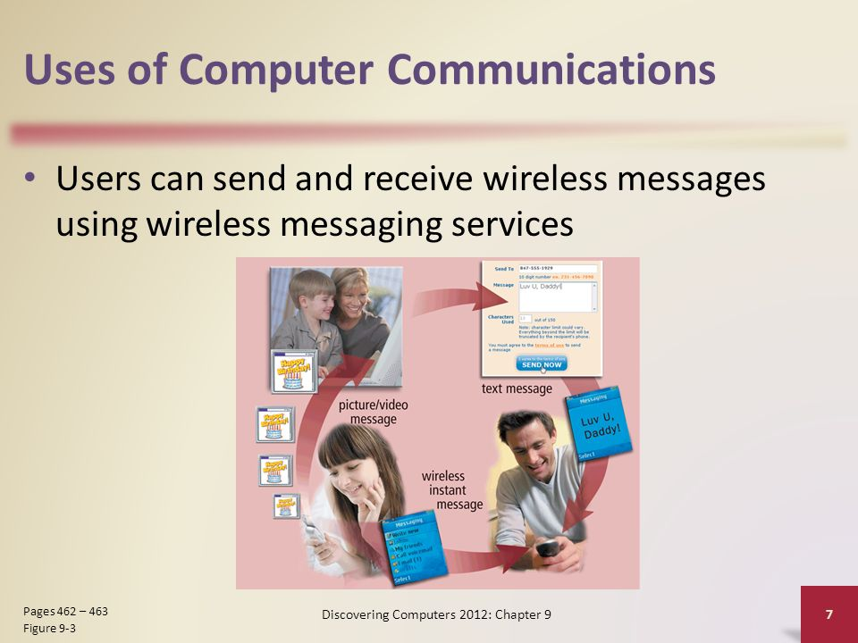 Uses of Computer Communications Users can send and receive wireless messages using wireless messaging services Discovering Computers 2012: Chapter 9 7 Pages 462 – 463 Figure 9-3