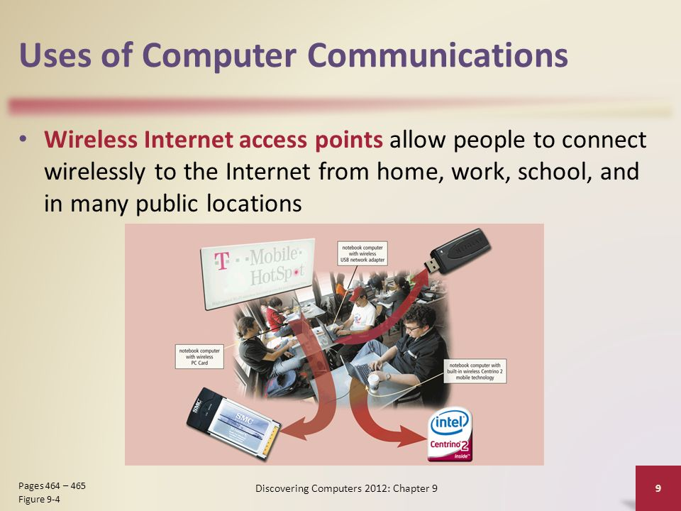 Uses of Computer Communications Wireless Internet access points allow people to connect wirelessly to the Internet from home, work, school, and in many public locations Discovering Computers 2012: Chapter 9 9 Pages 464 – 465 Figure 9-4