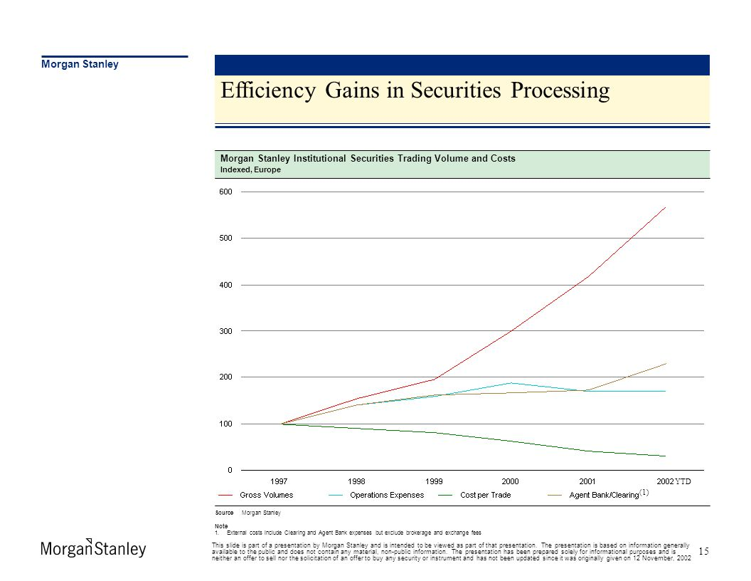 This slide is part of a presentation by Morgan Stanley and