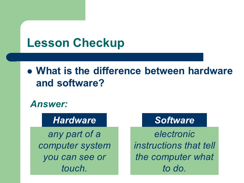Lesson Checkup What is the difference between hardware and software.