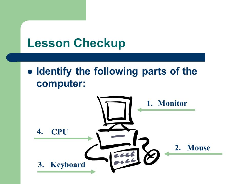 Lesson Checkup Identify the following parts of the computer: Monitor Mouse Keyboard CPU