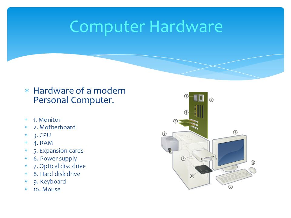 Types of computers & computer hardware ppt video online download.