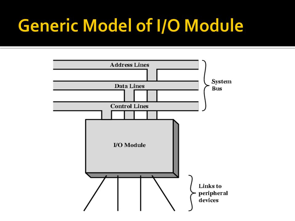 MAJOR FUNCTIONS OF I/O MODULE  Interface to CPU and Memory: via the system bus or central switch  Interface to one or more peripherals: by tailored data links