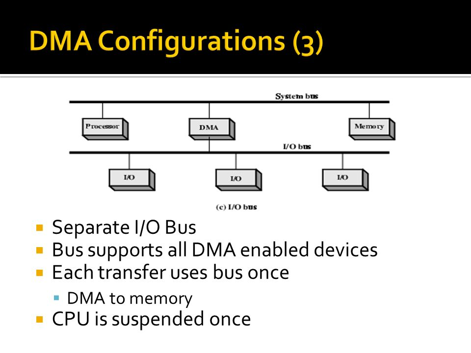  Single Bus, Integrated DMA controller  Controller may support >1 device  Each transfer uses bus once  DMA to memory  CPU is suspended once
