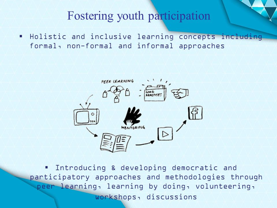 Fostering youth participation  Holistic and inclusive learning concepts including formal, non-formal and informal approaches  Introducing & developing democratic and participatory approaches and methodologies through peer learning, learning by doing, volunteering, workshops, discussions