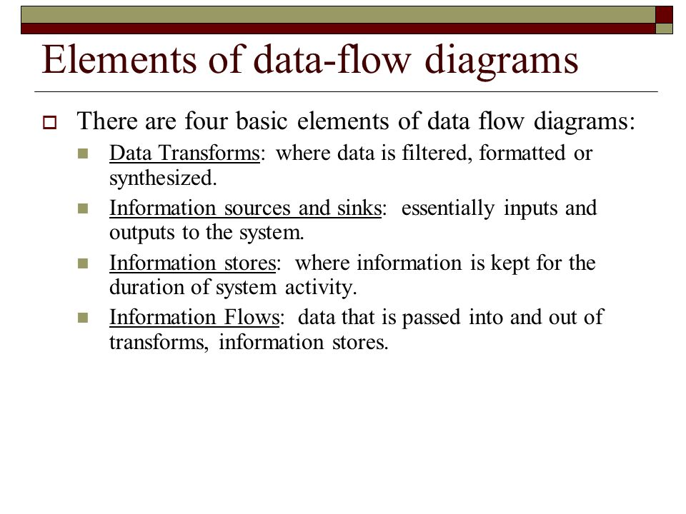 Data flow diagrams chapter 17 elements of data flow diagrams elements of data flow diagrams there are four basic elements of data flow diagrams ccuart Gallery