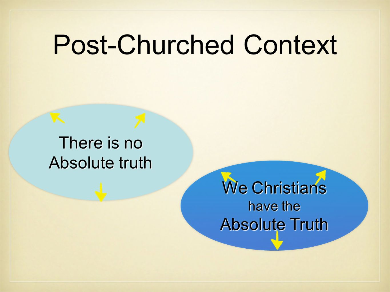 Absolute Truth in Christianity