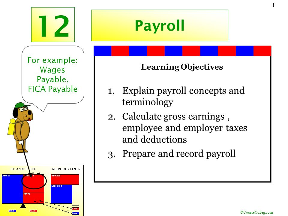 coursecolleg com 1 12 payroll for example wages payable fica
