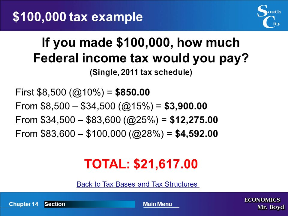 Chapter 14SectionMain Menu $100,000 tax example Back to Tax Bases and Tax Structures If you made $100,000, how much Federal income tax would you pay.