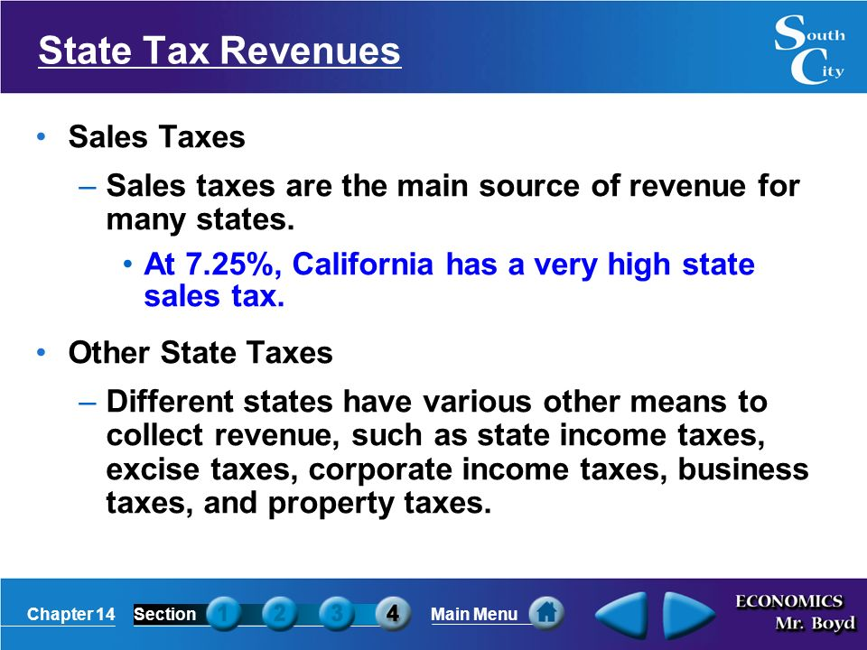 Chapter 14SectionMain Menu State Tax Revenues Sales Taxes –Sales taxes are the main source of revenue for many states.