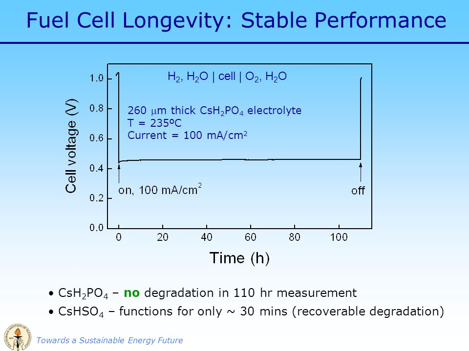 34 Towards A Sustainable Energy Future Fuel Cell Longevity Le Performance H 2 O 260 M Thick Csh Po 4 Electrolyte T