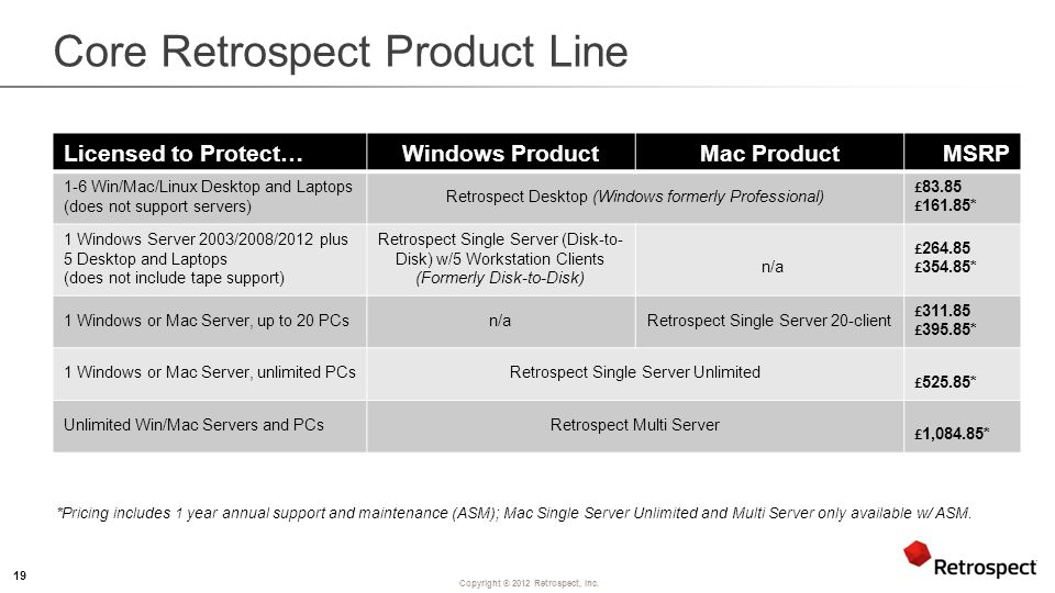 retrospect sales technical master presentation covers win v 9 and