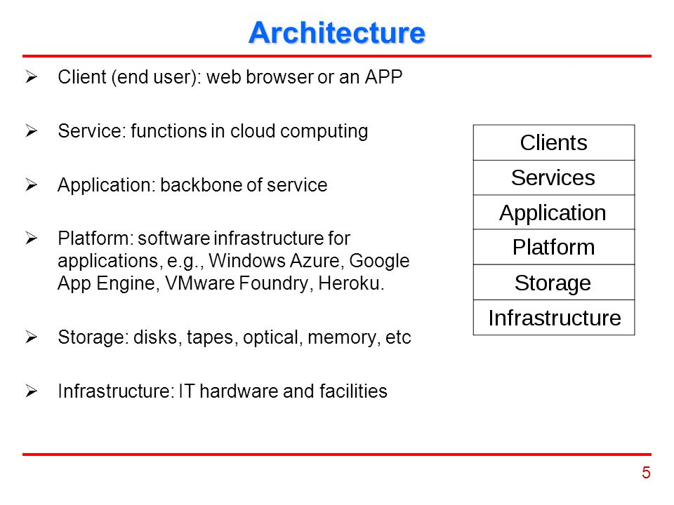 5 Architecture  Client (end user): web browser or an APP  Service: functions in cloud computing  Application: backbone of service  Platform: software infrastructure for applications, e.g., Windows Azure, Google App Engine, VMware Foundry, Heroku.