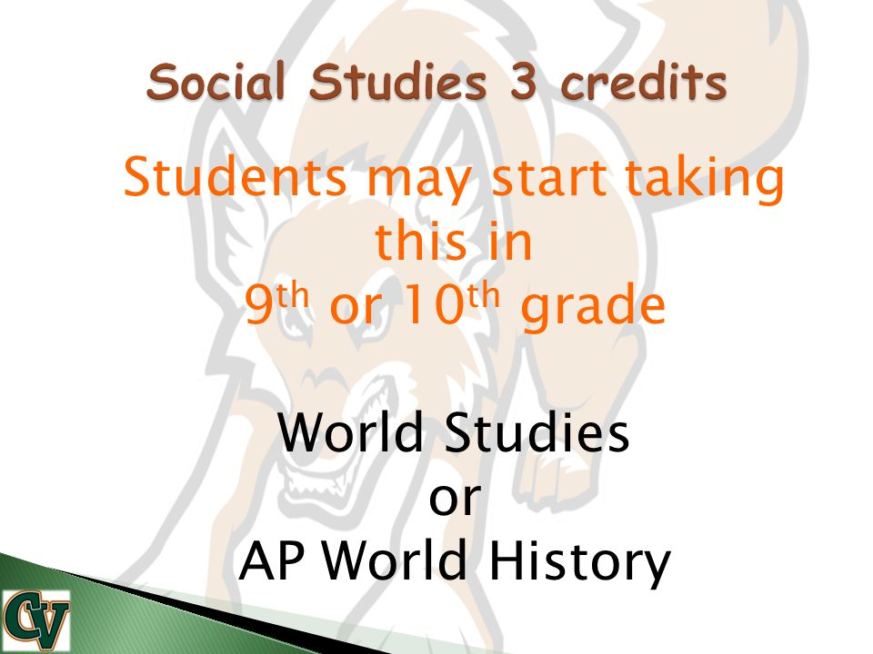 Students may start taking this in 9 th or 10 th grade World Studies or AP World History