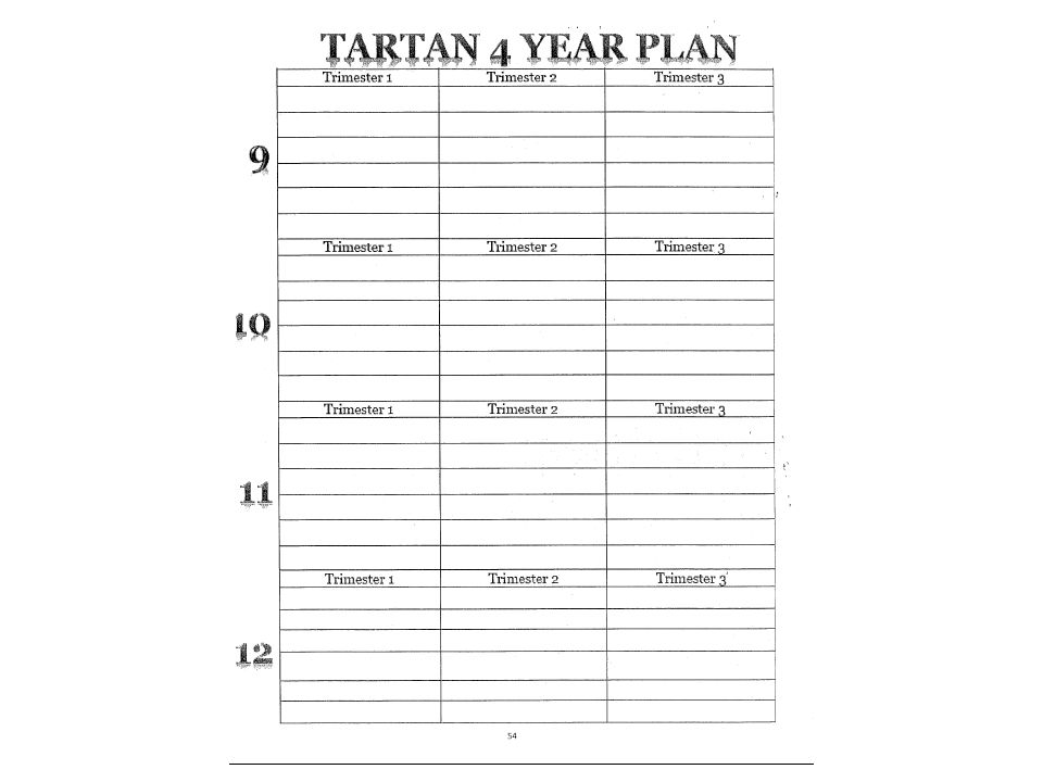 Tartan 4 Year Plan Turn to the Four Year Plan and write in the classes you are registering to take during 10 th grade.