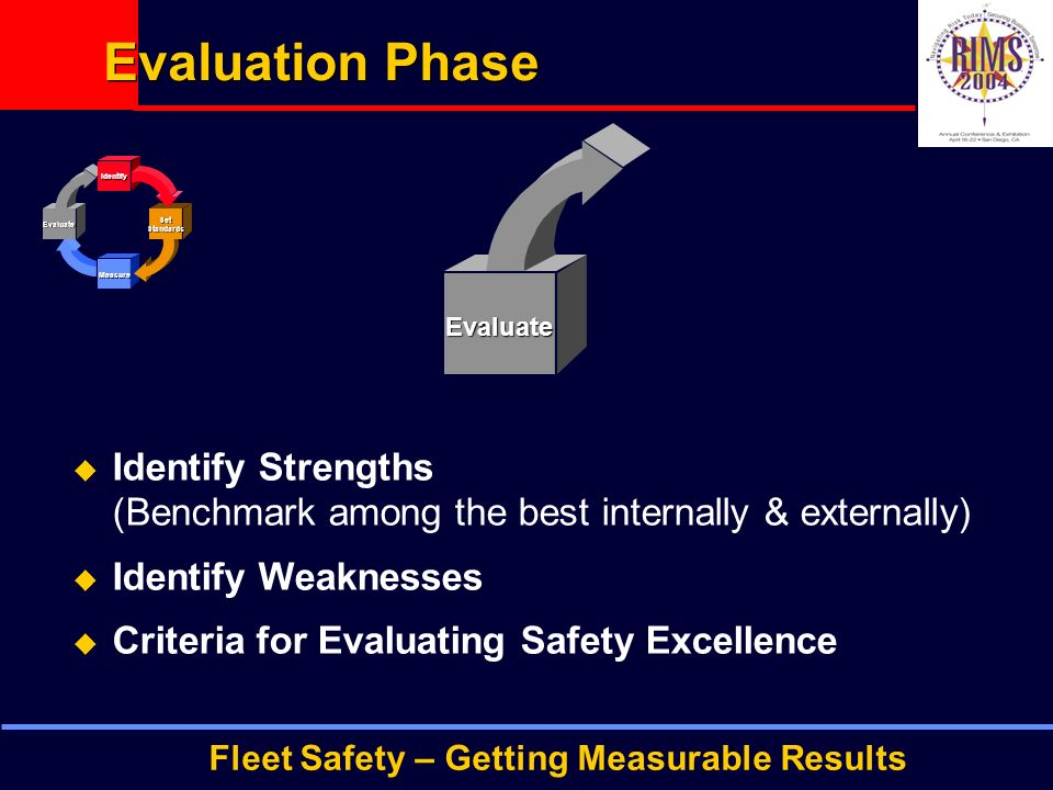 Fleet Safety – Getting Measurable Results Evaluation Phase  Identify Strengths (Benchmark among the best internally & externally)  Identify Weaknesses  Criteria for Evaluating Safety Excellence Evaluate Identify SetStandards Measure Evaluate