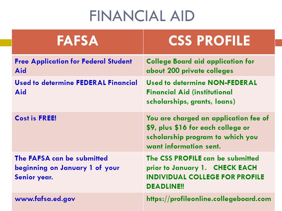 FINANCIAL AID FAFSACSS PROFILE Free Application for Federal Student Aid College Board aid application for about 200 private colleges Used to determine FEDERAL Financial Aid Used to determine NON-FEDERAL Financial Aid (institutional scholarships, grants, loans) Cost is FREE!You are charged an application fee of $9, plus $16 for each college or scholarship program to which you want information sent.