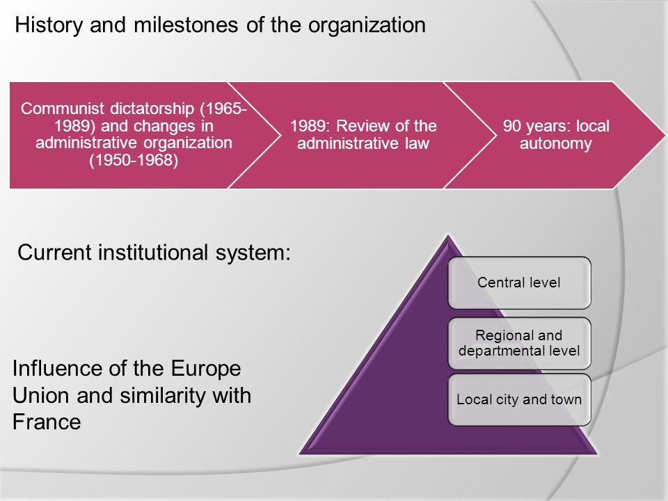 History and milestones of the organization Central level Regional and departmental level Local city and town Current institutional system: Communist dictatorship ( ) and changes in administrative organization ( ) 1989: Review of the administrative law 90 years: local autonomy Influence of the Europe Union and similarity with France