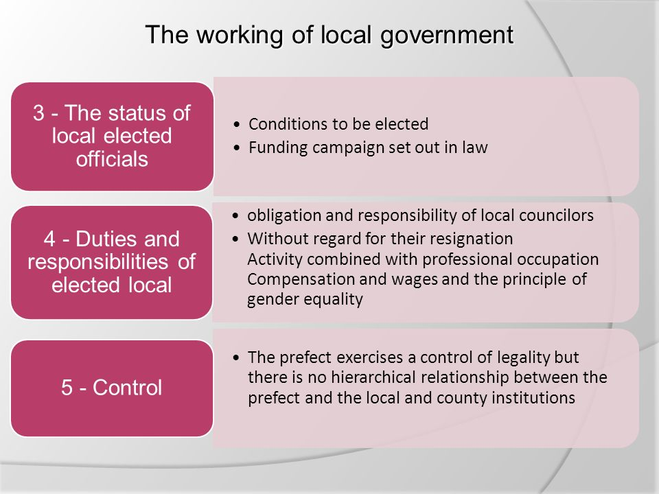 The working of local government Conditions to be elected Funding campaign set out in law 3 - The status of local elected officials obligation and responsibility of local councilors Without regard for their resignation Activity combined with professional occupation Compensation and wages and the principle of gender equality 4 - Duties and responsibilities of elected local The prefect exercises a control of legality but there is no hierarchical relationship between the prefect and the local and county institutions 5 - Control