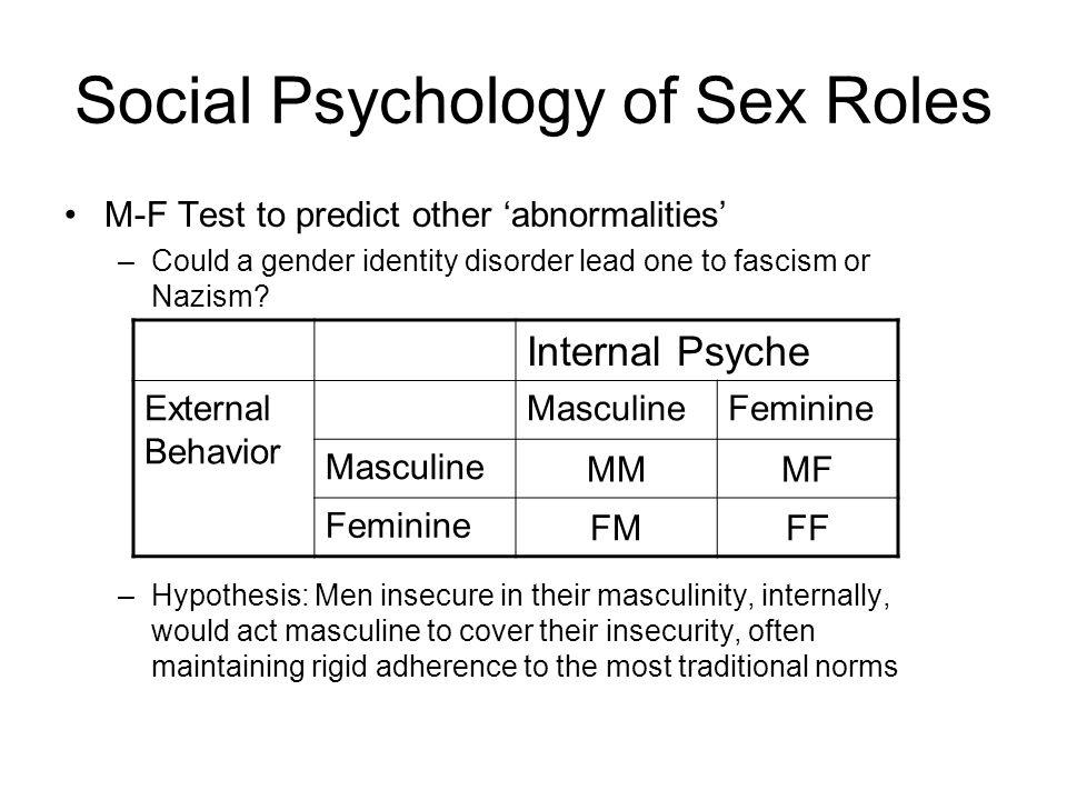Kimmel, Chapter 4  Psychological Perspectives of Gender